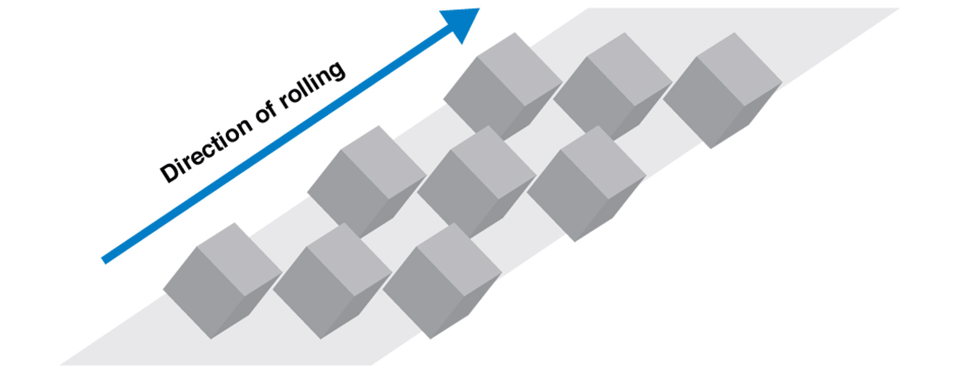Perfect Goss orientation of the grains in the direction of rolling